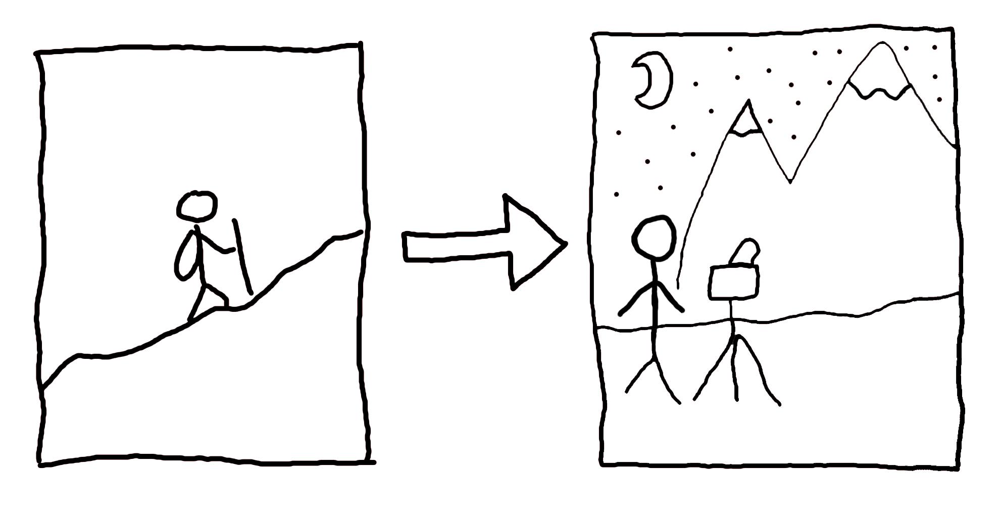 Wie erstellt man Nachtfotos mit Sternenhimmel?